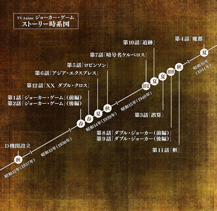 Img_story_map